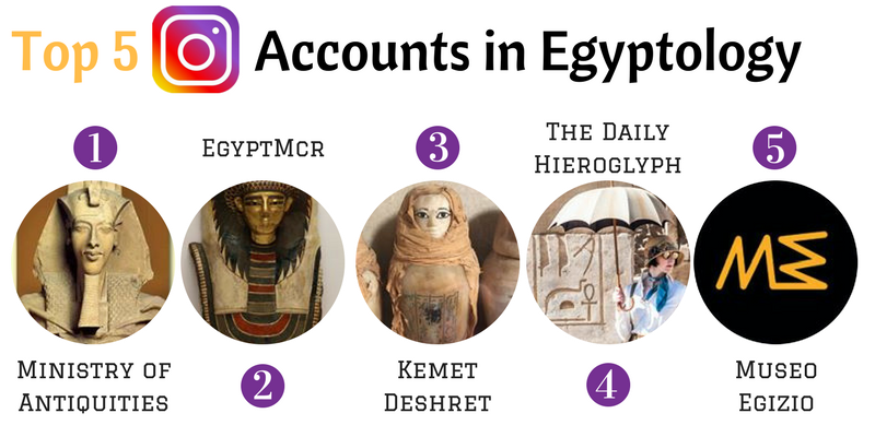 Top 5 Instagram Accounts in Egyptology